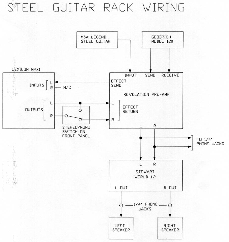 My Rack System Rack Wiring Diagram Guitar Effects on