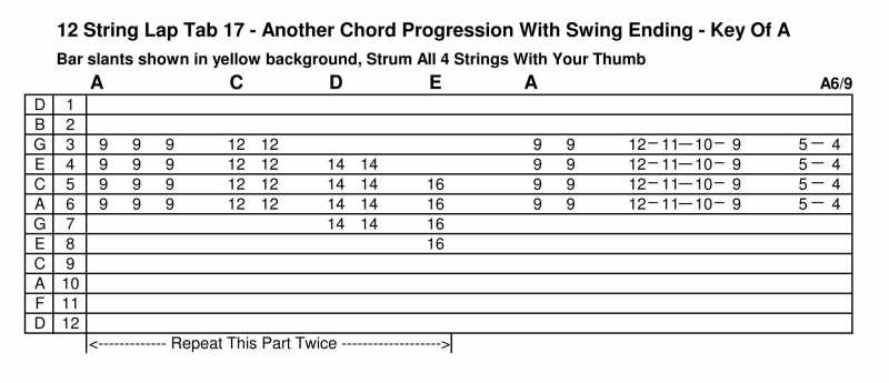 Guitar : 12 string guitar chords 12 String Guitar Chords plus 12 ...
