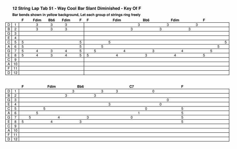 Guitar 12 string guitar chords : The Steel Guitar Forum :: View topic - 12 String C6 Lap Steel ...