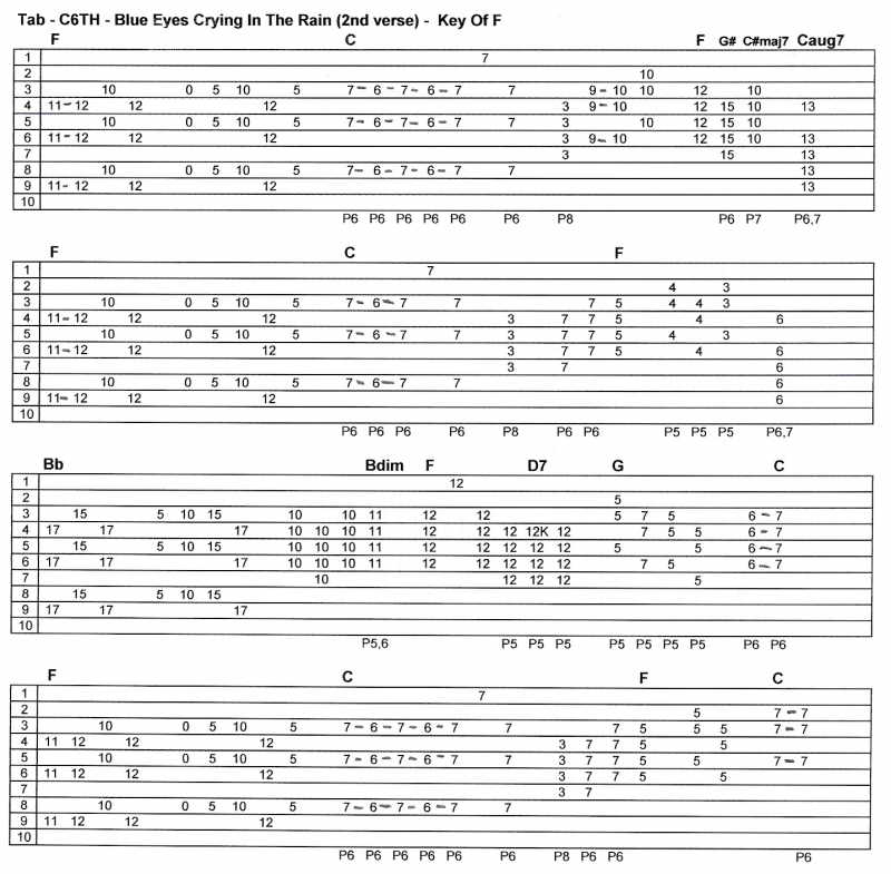 Blue Eyes Crying In The Rain Guitar Chords