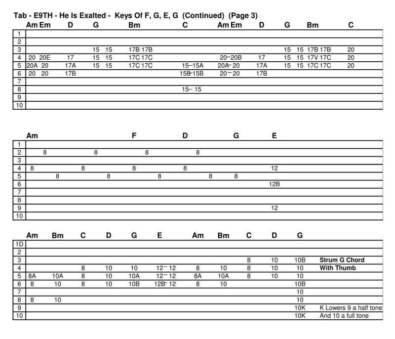 The Steel Guitar Forum View Topic He Is Exalted Tab Track