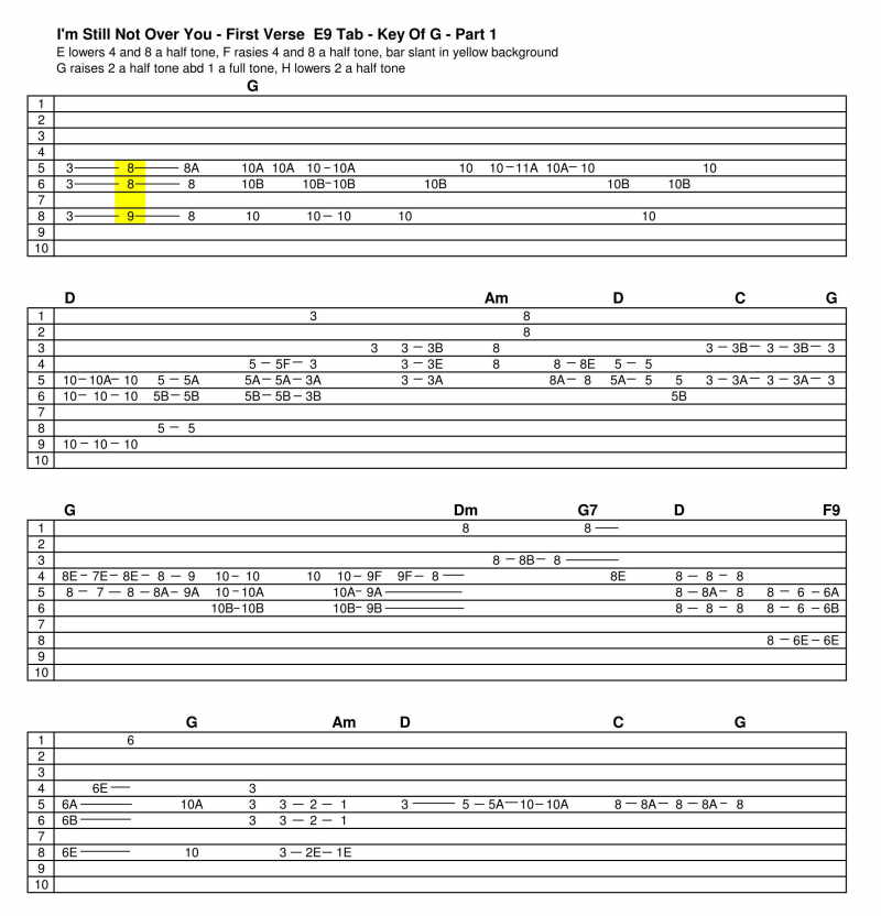The Steel Guitar Forum :: View topic - I\'m Still Not Over You - Tab ...