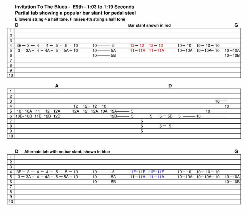 The steel guitar forum view topic invitation to the blues chord chart stopboris Images