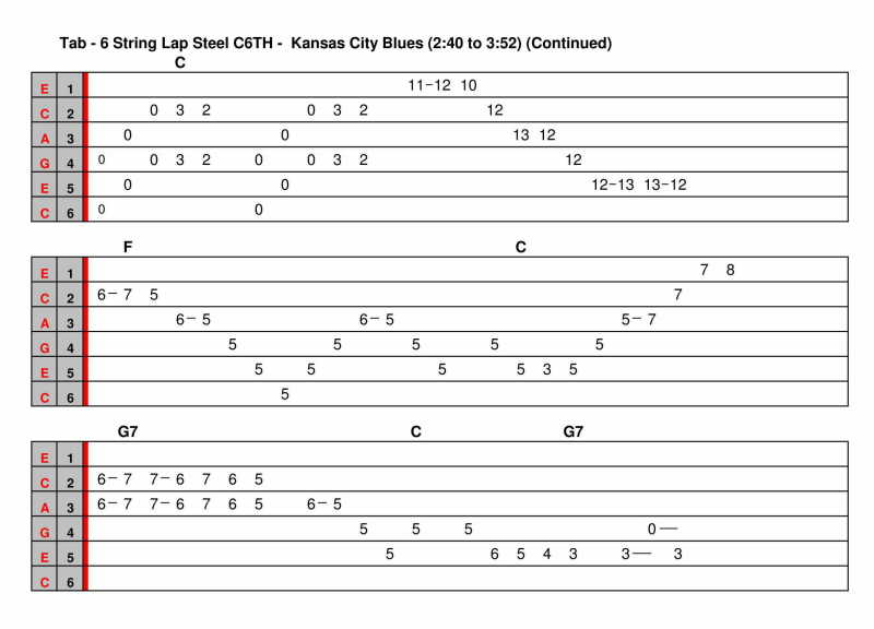 lap steel guitar tablature - Movie Search Engine at Search.com