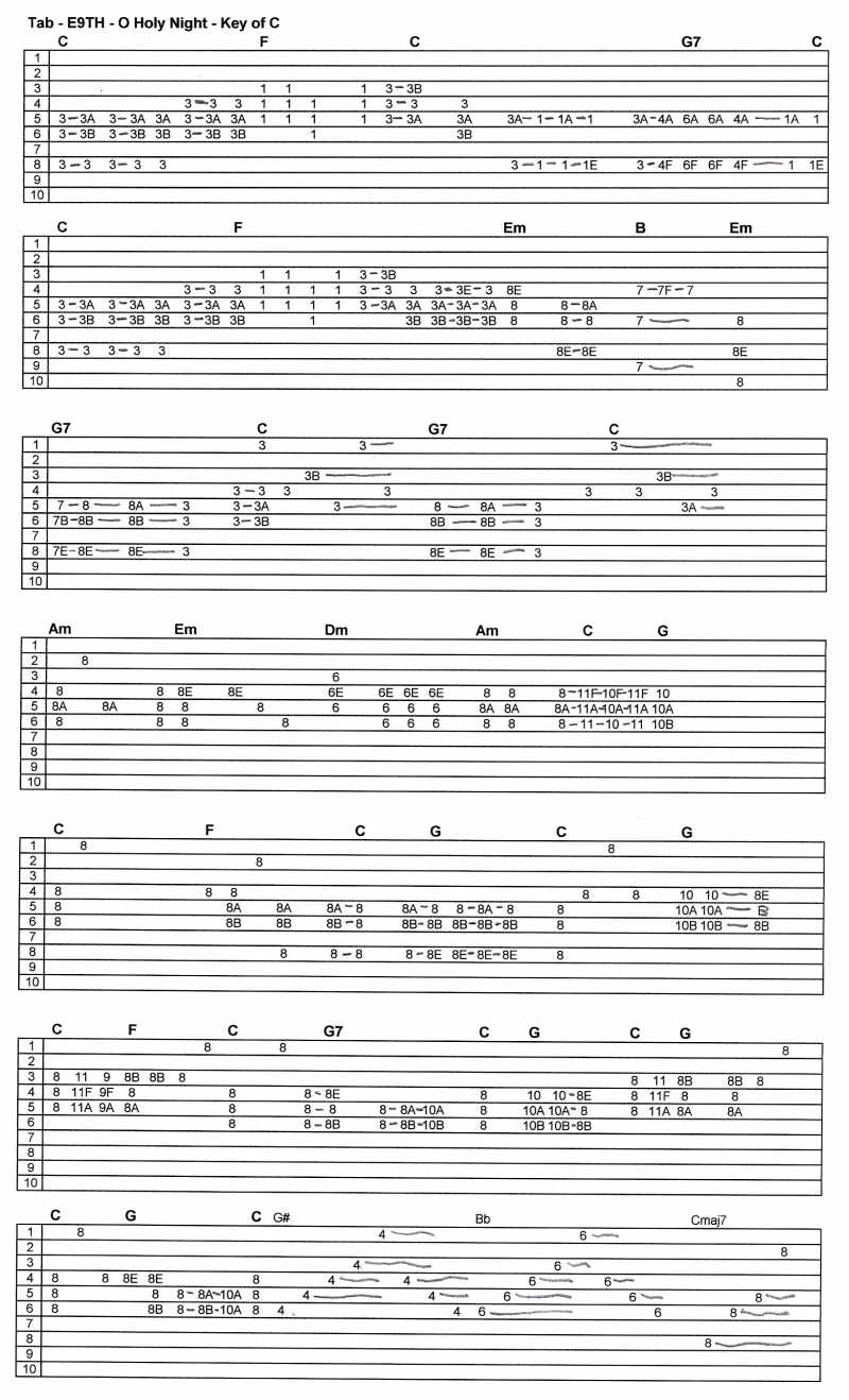 Holy Night Guitar Chords Images Basic Guitar Chords Finger Placement