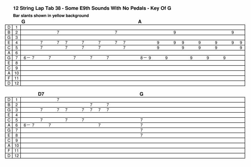 Guitar 12 string guitar chords : Guitar : 12 string guitar chords 12 String Guitar Chords plus 12 ...