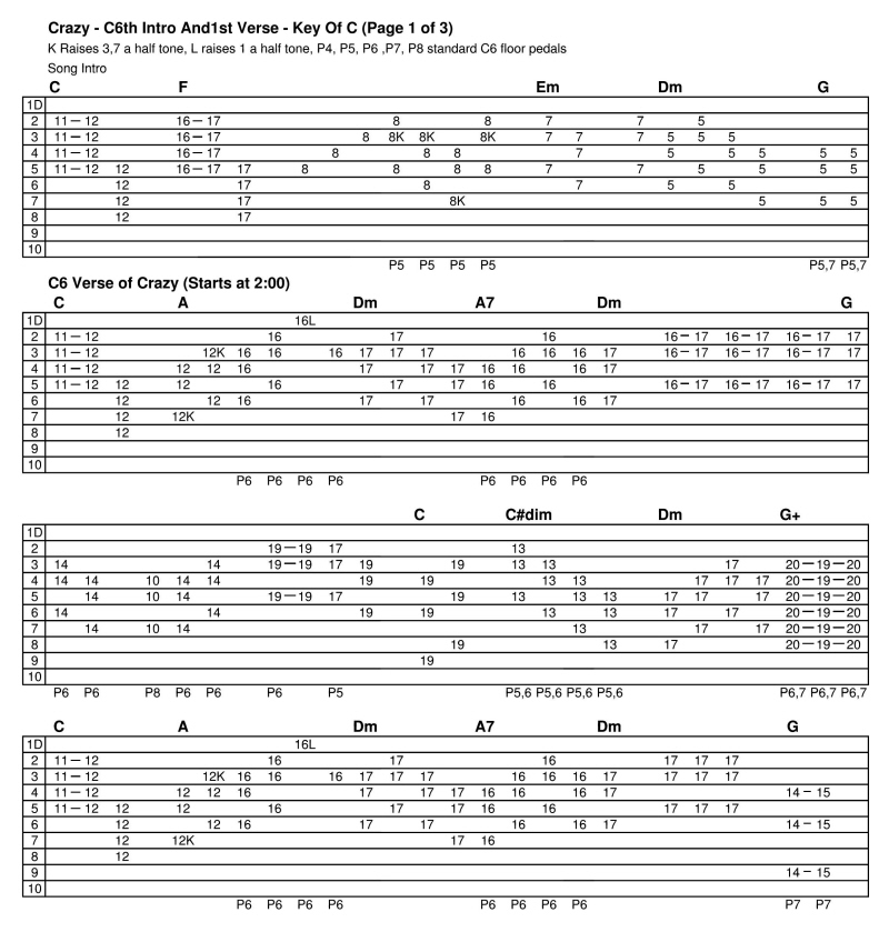 All Music Chords crazy sheet music : The Steel Guitar Forum :: View topic - Crazy - Complete C6 Tab + ...