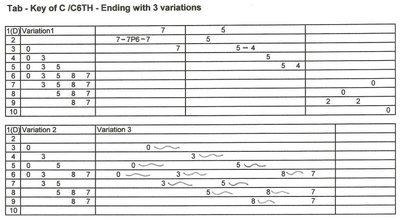 Guitar steel guitar tablature : Greg Cutshaw - Steel Guitar - Tab Page 1