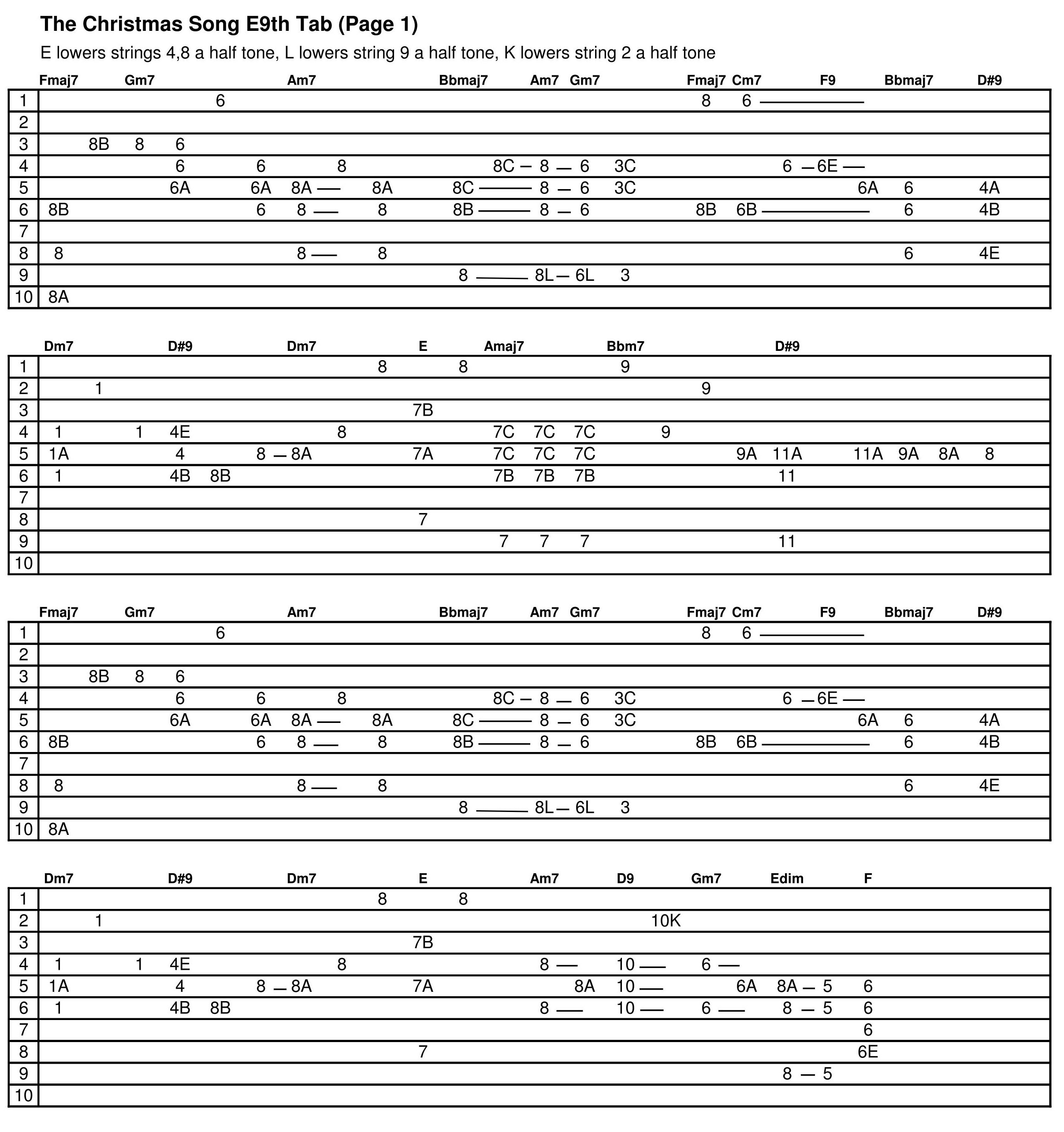 The Christmas Song Tab Chords Tracks